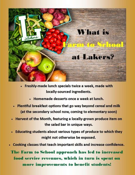 Farm to School info page