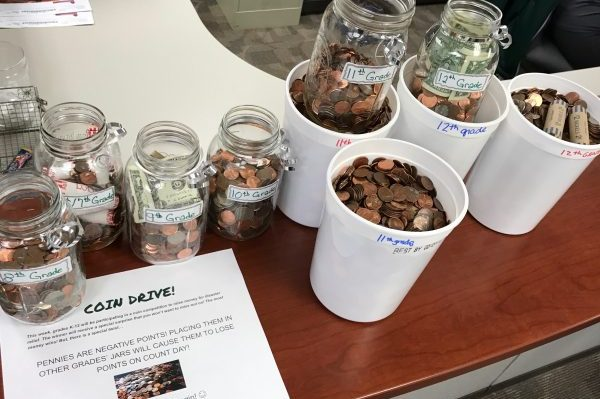 coin drive totals