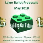 Laker Ballot Proposals